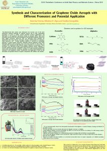 https://www.researchgate.net/publication/335790521_Synthesis_and_Characterization_of_Graphene_Oxide_Aerogels_with_Different_Promoters_and_Potential_Application